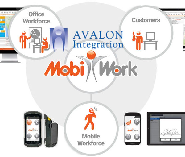Avalon Integration and MobiWork Announce Collaboration on MWS Asset Management