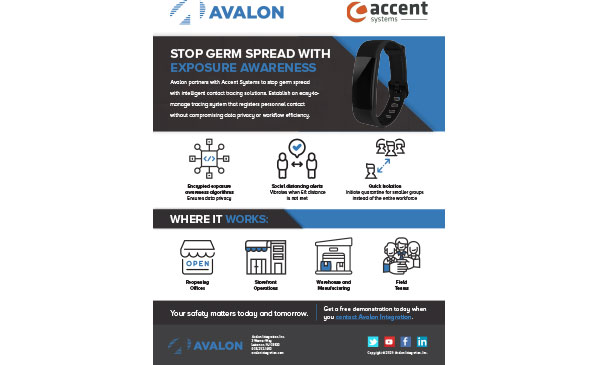 Avalon Integration and Accent Systems Infographic