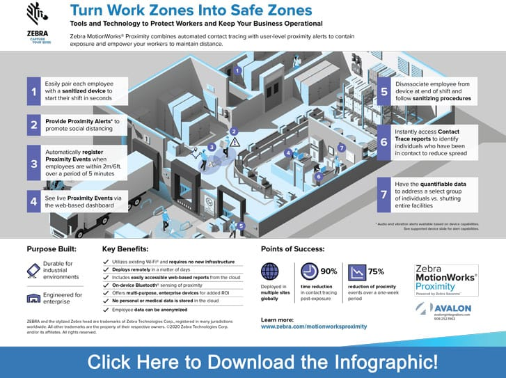 MotionWorks Proximity Infographic Download