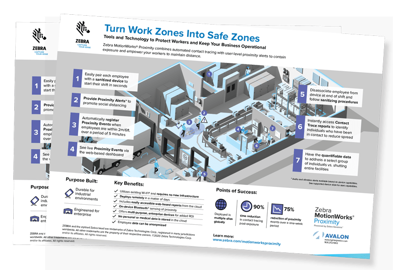 Safe Work Zones Infographic